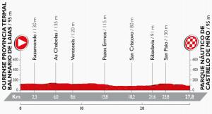 ブエルタ2016 第1ステージ