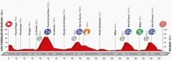 ブエルタ2016第12ステージ