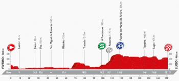 ブエルタ2016 第5ステージ