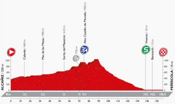 ブエルタ2016第16ステージ