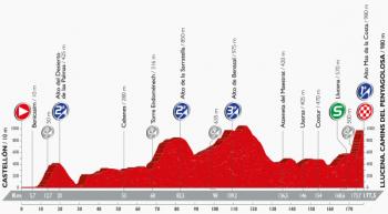 ブエルタ2016第17ステージ