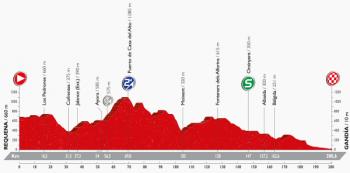 ブエルタ2016第18ステージ